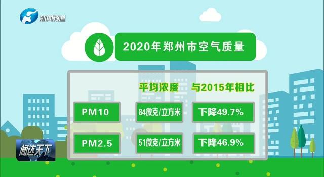 """郑州2020年环保""""成绩单"""""""